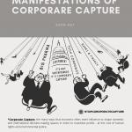 Manifestations of corporate capture